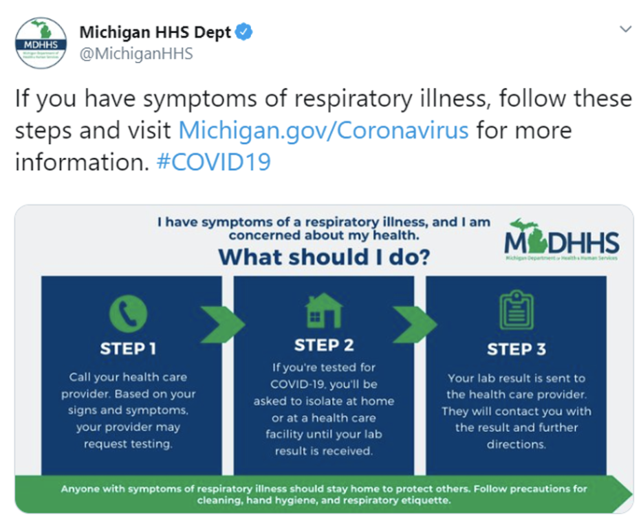 What to do if you have COVID-19 infographic from the Michigan HHS Department